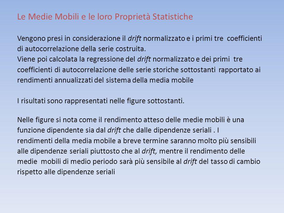 Le Medie Mobili e le loro Proprietà Statistiche Vengono presi in considerazione il drift normalizzato e i primi tre coefficienti di autocorrelazione d
