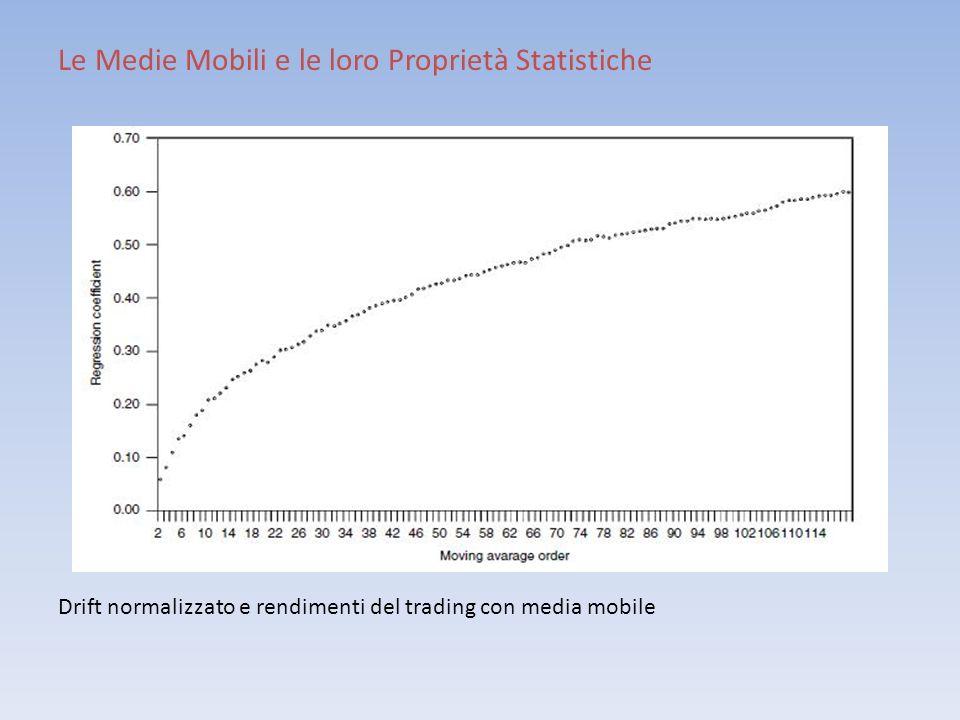 Le Medie Mobili e le loro Proprietà Statistiche Drift normalizzato e rendimenti del trading con media mobile