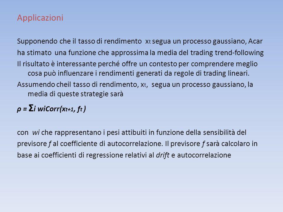 Applicazioni Supponendo che il tasso di rendimento x t segua un processo gaussiano, Acar ha stimato una funzione che approssima la media del trading t