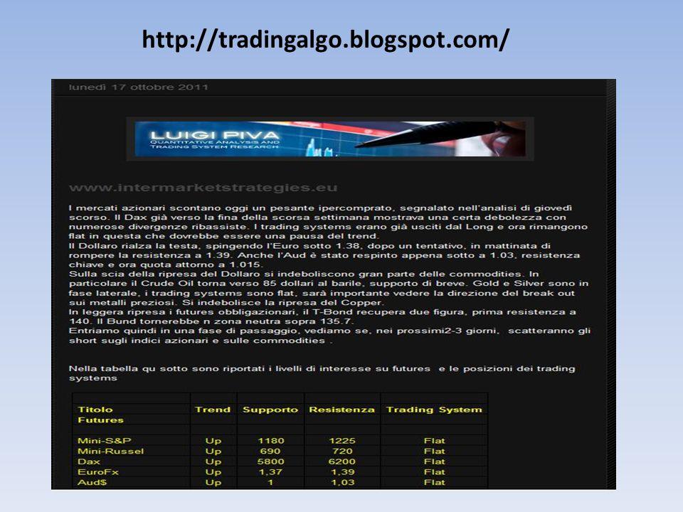 http://tradingalgo.blogspot.com/