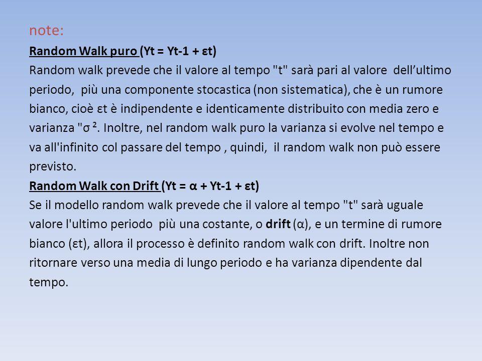 note: Random Walk puro (Yt = Yt-1 + εt) Random walk prevede che il valore al tempo