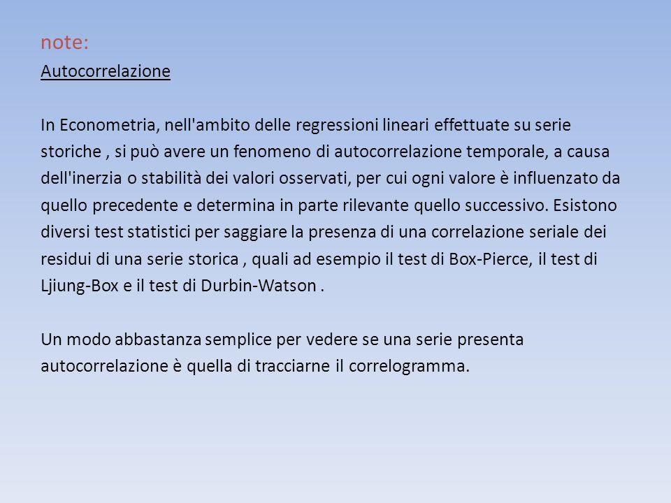 note: Autocorrelazione In Econometria, nell'ambito delle regressioni lineari effettuate su serie storiche, si può avere un fenomeno di autocorrelazion