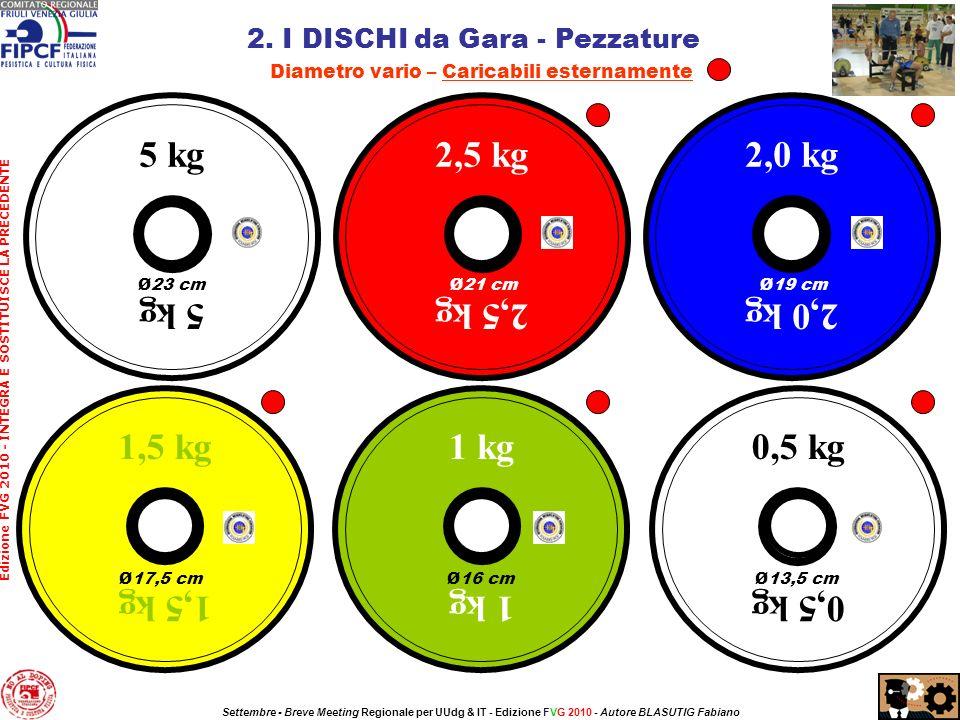 2. I DISCHI da Gara - Pezzature Diametro vario – Caricabili esternamente 1 kg Ø16 cm 5 kg Ø23 cm 2,5 kg Ø21 cm 1,5 kg Ø17,5 cm 0,5 kg Ø13,5 cm 2,0 kg