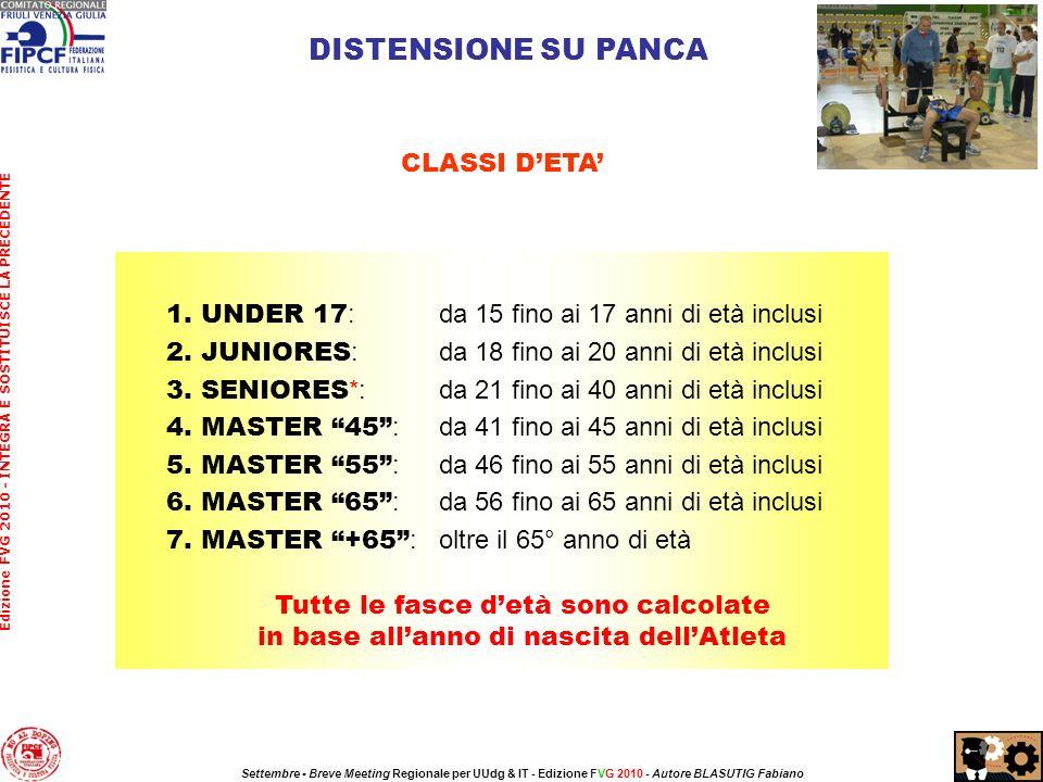 La gara si svolge con le sotto indicate categorie di peso per gli atleti/e della classe SENIORES.