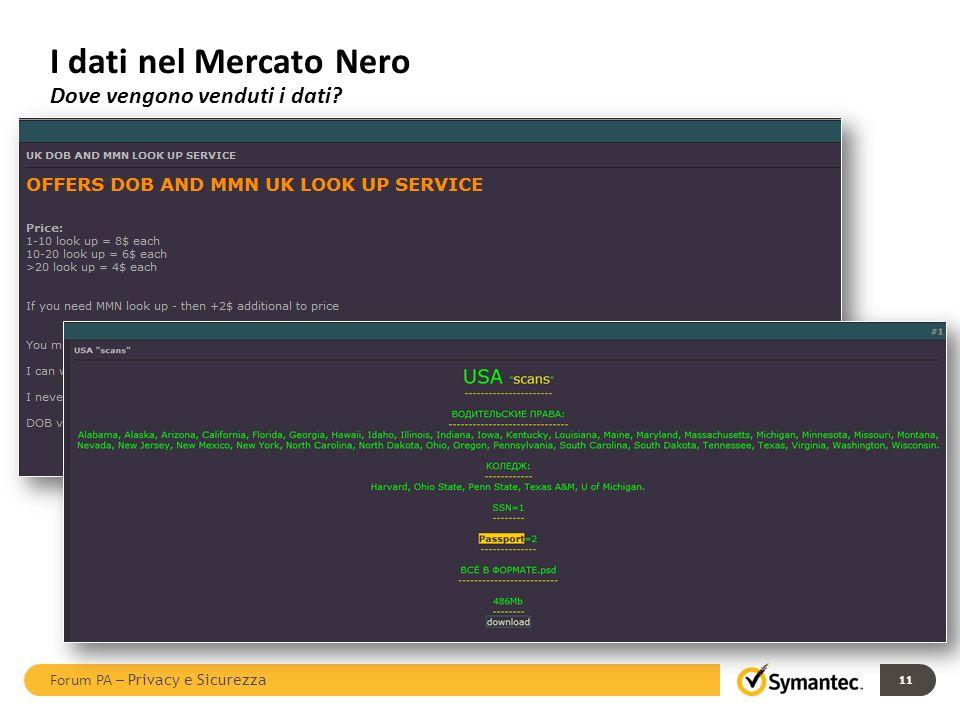 I dati nel Mercato Nero Dove vengono venduti i dati? 11 Forum PA – Privacy e Sicurezza