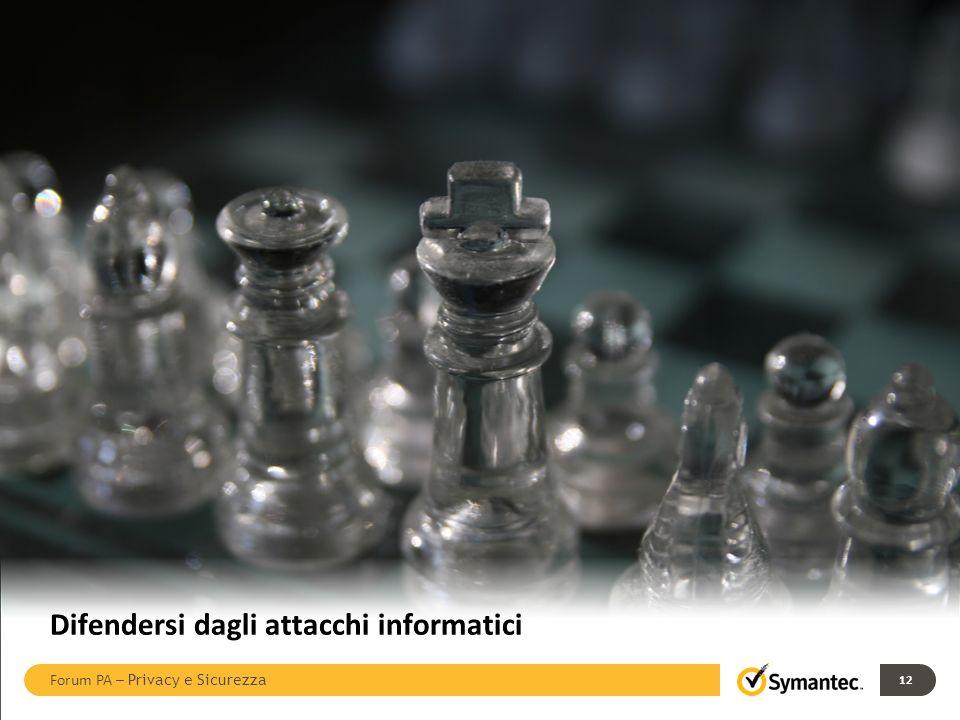 Difendersi dagli attacchi informatici 12 Forum PA – Privacy e Sicurezza