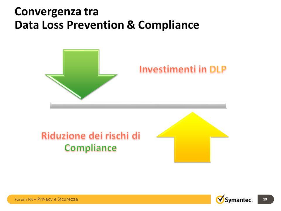Convergenza tra Data Loss Prevention & Compliance Forum PA – Privacy e Sicurezza 19