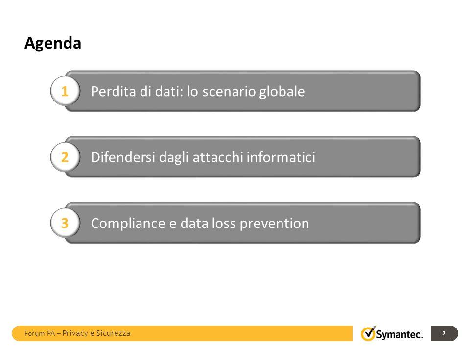 Agenda Forum PA – Privacy e Sicurezza 2 Perdita di dati: lo scenario globale 1 Difendersi dagli attacchi informatici 2 Compliance e data loss preventi