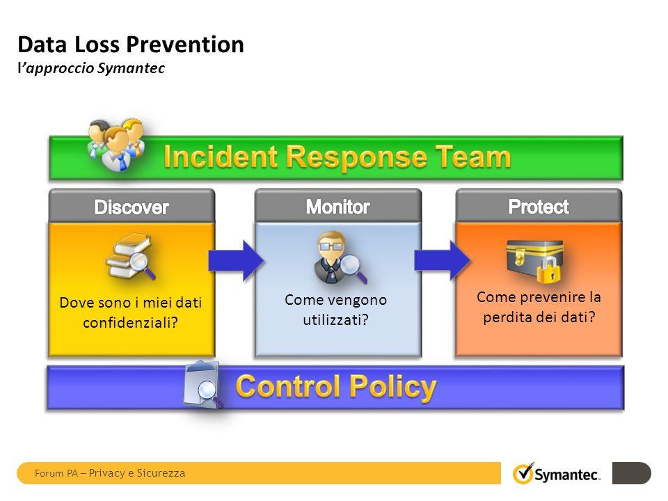 Data Loss Prevention lapproccio Symantec Dove sono i miei dati confidenziali? Come vengono utilizzati? Come prevenire la perdita dei dati? Forum PA –