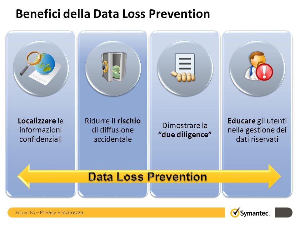 Benefici della Data Loss Prevention Localizzare le informazioni confidenziali Ridurre il rischio di diffusione accidentale Dimostrare la due diligence