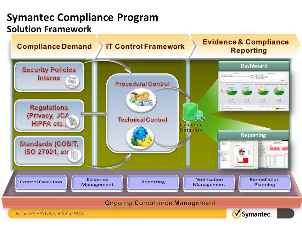 Symantec Compliance Program Solution Framework 25 Forum PA – Privacy e Sicurezza