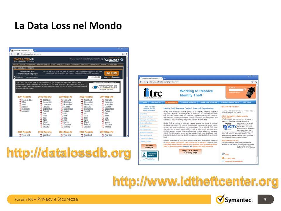 La Data Loss nel Mondo 8 Forum PA – Privacy e Sicurezza