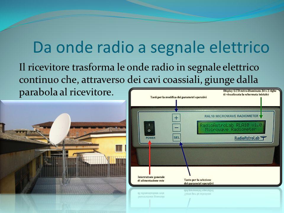 Da onde radio a segnale elettrico Il ricevitore trasforma le onde radio in segnale elettrico continuo che, attraverso dei cavi coassiali, giunge dalla parabola al ricevitore.
