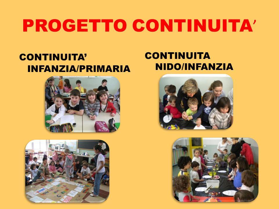 PROGETTO CONTINUITA CONTINUITA INFANZIA/PRIMARIA CONTINUITA NIDO/INFANZIA