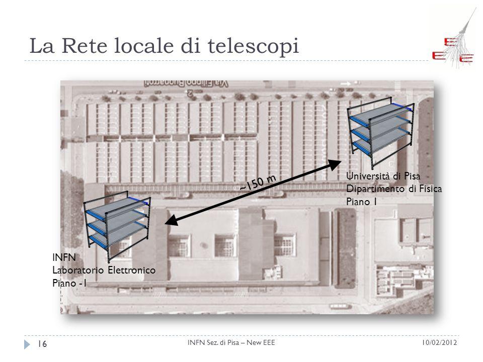 La Rete locale di telescopi INFN Laboratorio Elettronico Piano -1 Università di Pisa Dipartimento di Fisica Piano 1 ~150 m 10/02/2012INFN Sez. di Pisa