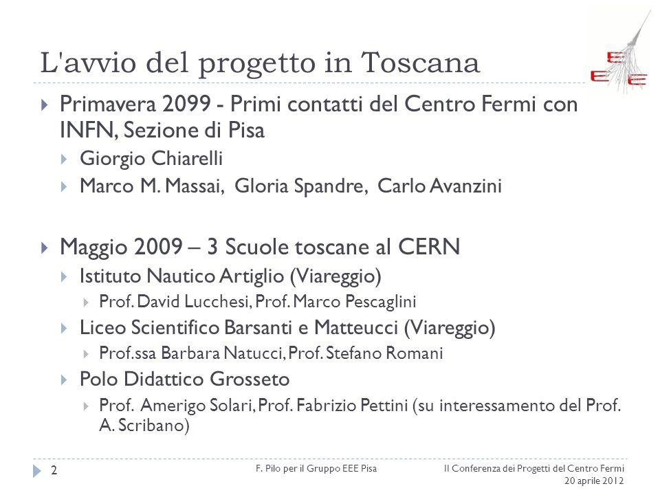 L'avvio del progetto in Toscana II Conferenza dei Progetti del Centro Fermi 20 aprile 2012 F. Pilo per il Gruppo EEE Pisa 2 Primavera 2099 - Primi con