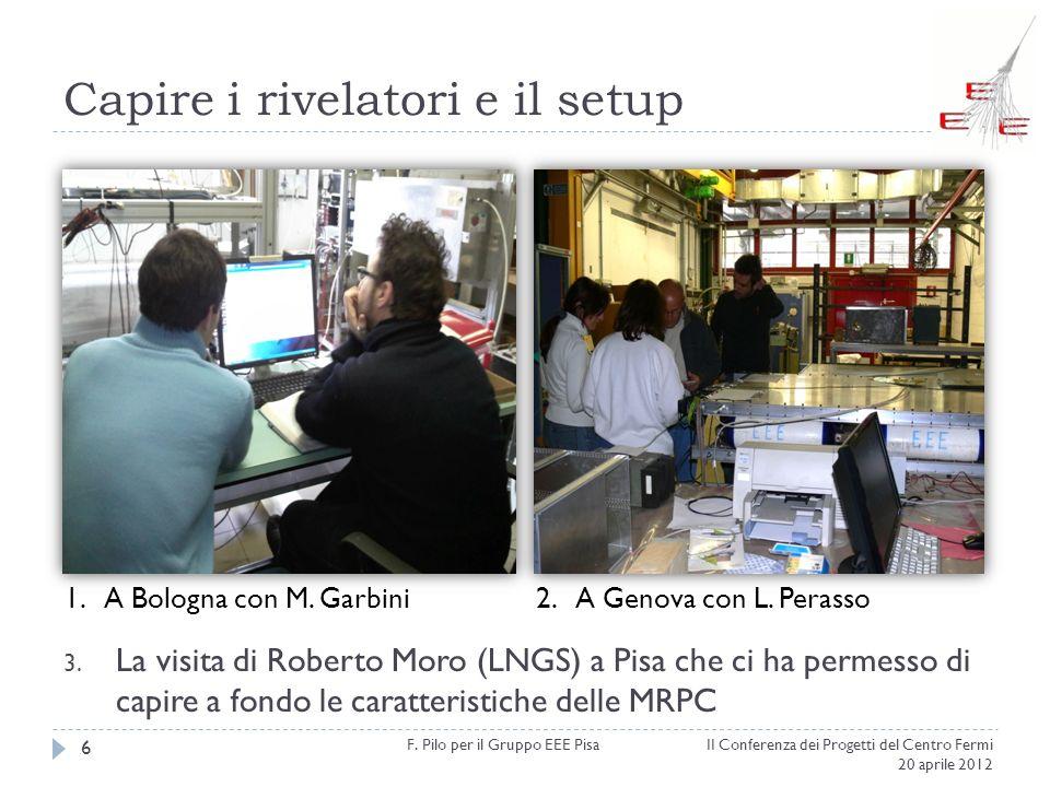Capire i rivelatori e il setup II Conferenza dei Progetti del Centro Fermi 20 aprile 2012 F. Pilo per il Gruppo EEE Pisa 6 3. La visita di Roberto Mor