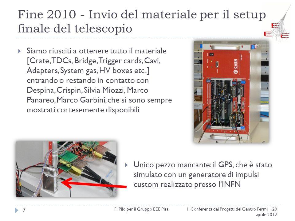 Fine 2010 - Invio del materiale per il setup finale del telescopio II Conferenza dei Progetti del Centro Fermi 20 aprile 2012 7 F. Pilo per il Gruppo