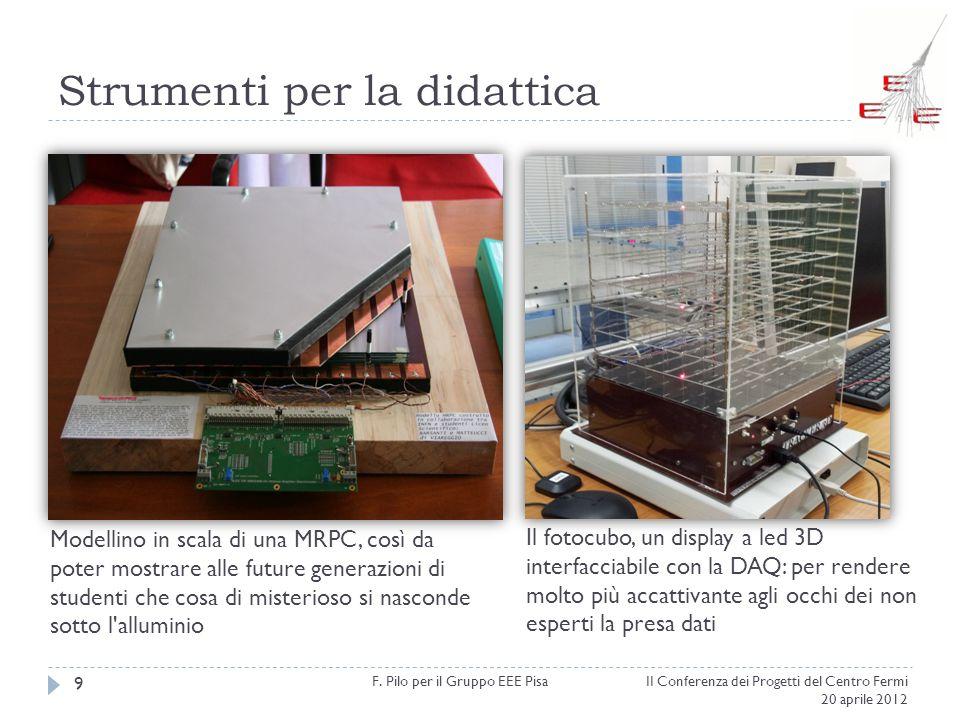 Strumenti per la didattica II Conferenza dei Progetti del Centro Fermi 20 aprile 2012 F. Pilo per il Gruppo EEE Pisa 9 Modellino in scala di una MRPC,