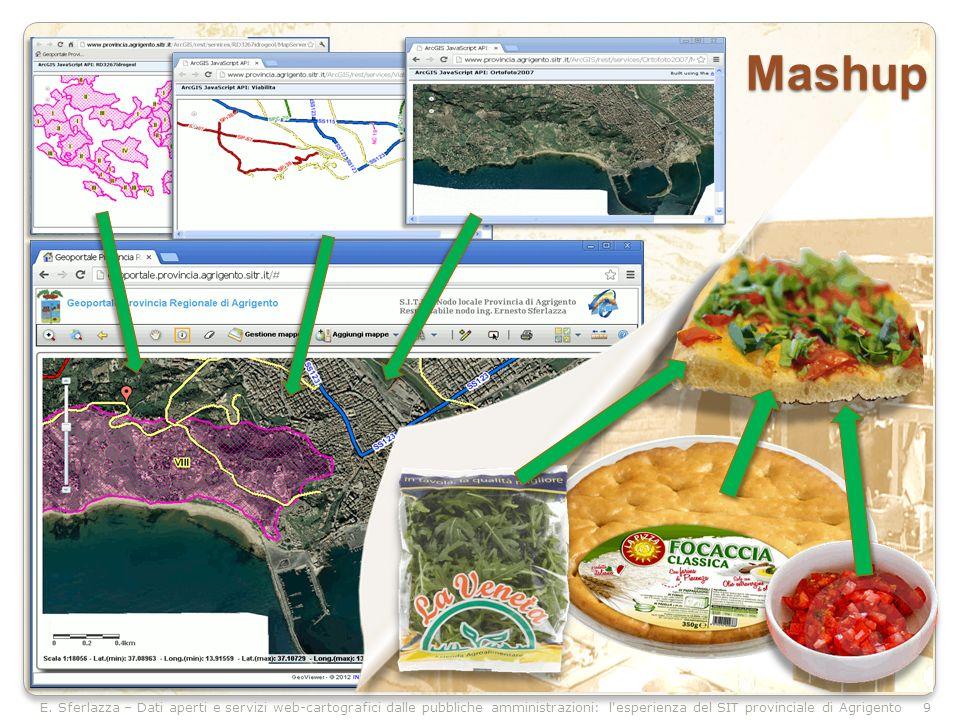 E. Sferlazza – Dati aperti e servizi web-cartografici dalle pubbliche amministrazioni: l'esperienza del SIT provinciale di Agrigento Mashup 9