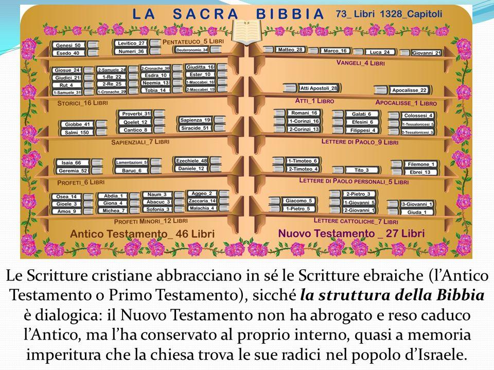 Le Scritture cristiane abbracciano in sé le Scritture ebraiche (lAntico Testamento o Primo Testamento), sicché la struttura della Bibbia è dialogica: