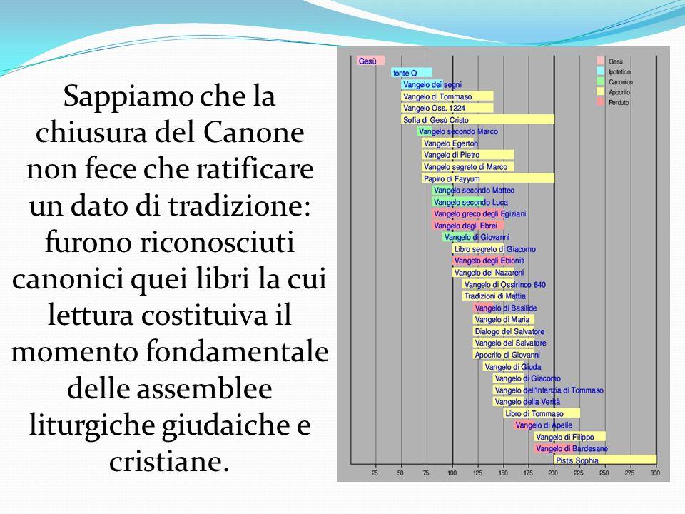 Sappiamo che la chiusura del Canone non fece che ratificare un dato di tradizione: furono riconosciuti canonici quei libri la cui lettura costituiva i