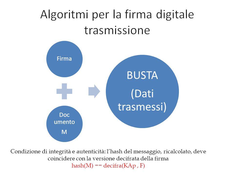 Firma Doc umento M BUSTA (Dati trasmessi) Condizione di integrità e autenticità: lhash del messaggio, ricalcolato, deve coincidere con la versione dec