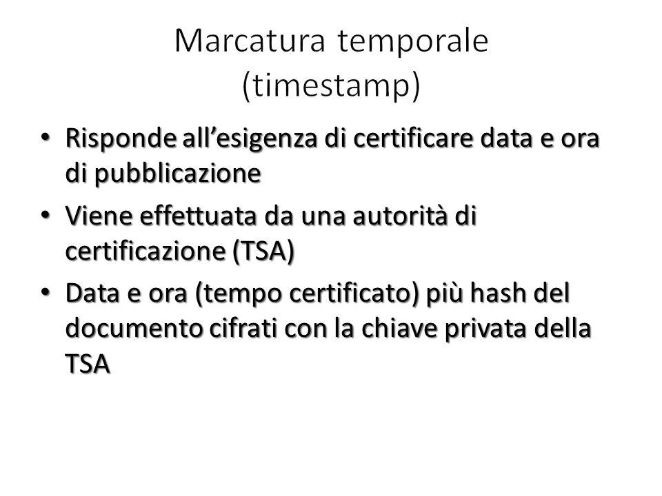 Risponde allesigenza di certificare data e ora di pubblicazione Risponde allesigenza di certificare data e ora di pubblicazione Viene effettuata da un