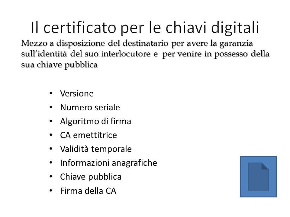 Versione Numero seriale Algoritmo di firma CA emettitrice Validità temporale Informazioni anagrafiche Chiave pubblica Firma della CA Mezzo a disposizi