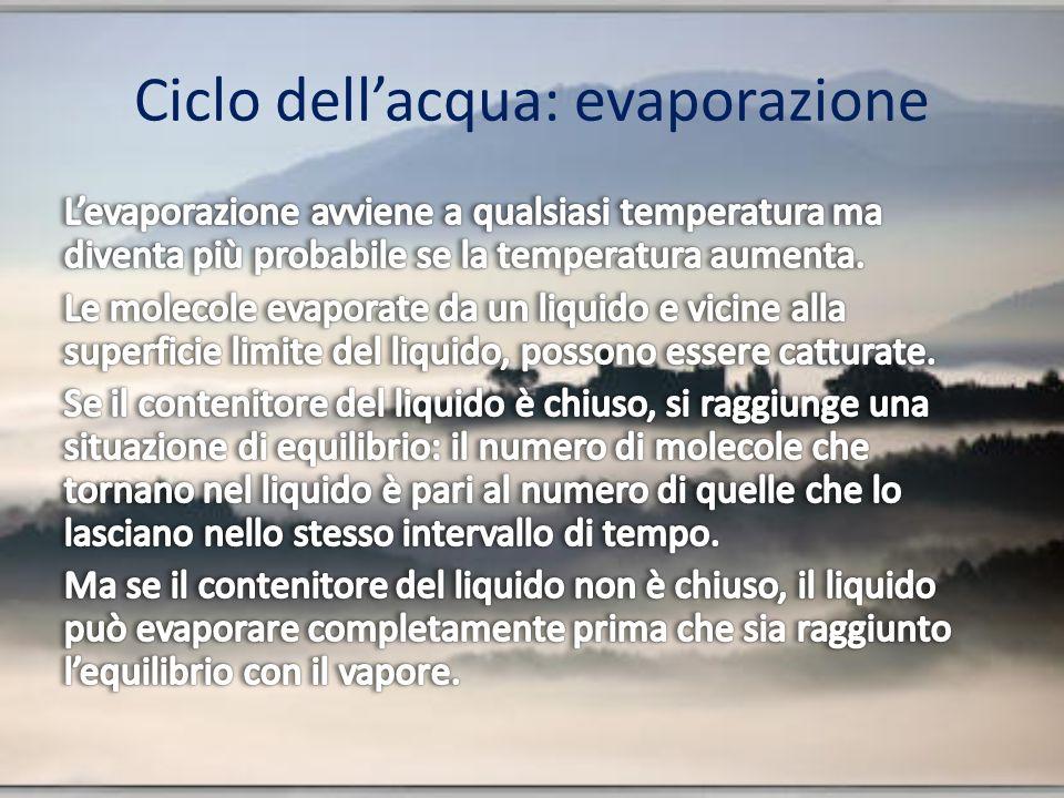 Ciclo dellacqua: evaporazione