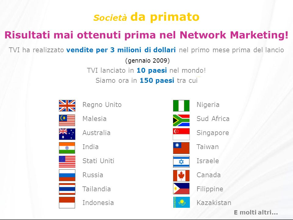 Società da primato Risultati mai ottenuti prima nel Network Marketing.