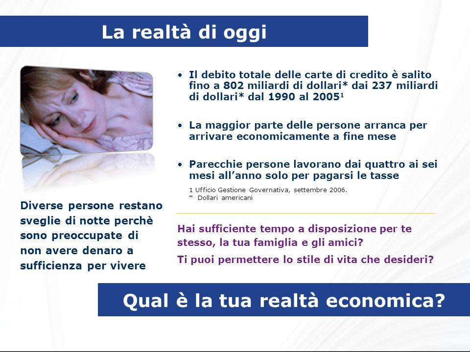 Qual è la tua realtà economica.