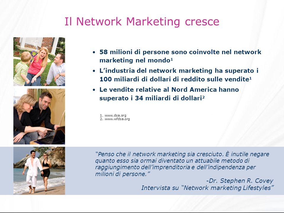 Il Network Marketing cresce 58 milioni di persone sono coinvolte nel network marketing nel mondo 1 Lindustria del network marketing ha superato i 100 miliardi di dollari di reddito sulle vendite 1 Le vendite relative al Nord America hanno superato i 34 miliardi di dollari 2 Penso che il network marketing sia cresciuto.