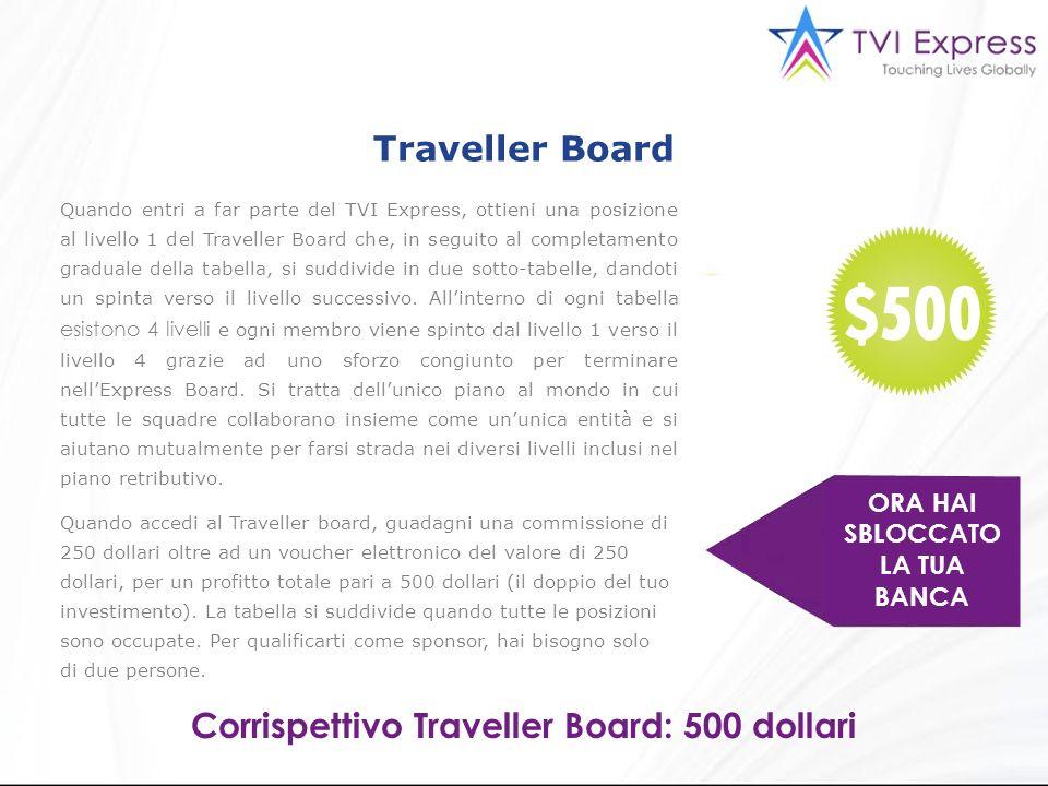 Quando entri a far parte del TVI Express, ottieni una posizione al livello 1 del Traveller Board che, in seguito al completamento graduale della tabella, si suddivide in due sotto-tabelle, dandoti un spinta verso il livello successivo.