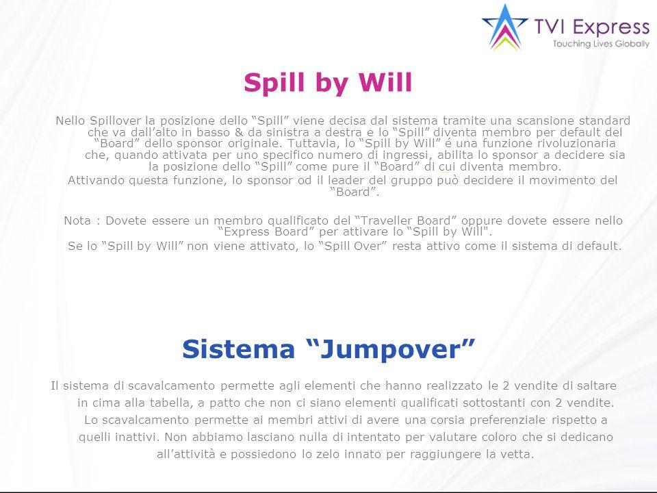 Spill by Will Sistema Jumpover Nello Spillover la posizione dello Spill viene decisa dal sistema tramite una scansione standard che va dallalto in basso & da sinistra a destra e lo Spill diventa membro per default del Board dello sponsor originale.