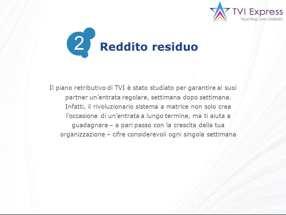 2 Il piano retributivo di TVI è stato studiato per garantire ai suoi partner unentrata regolare, settimana dopo settimana.