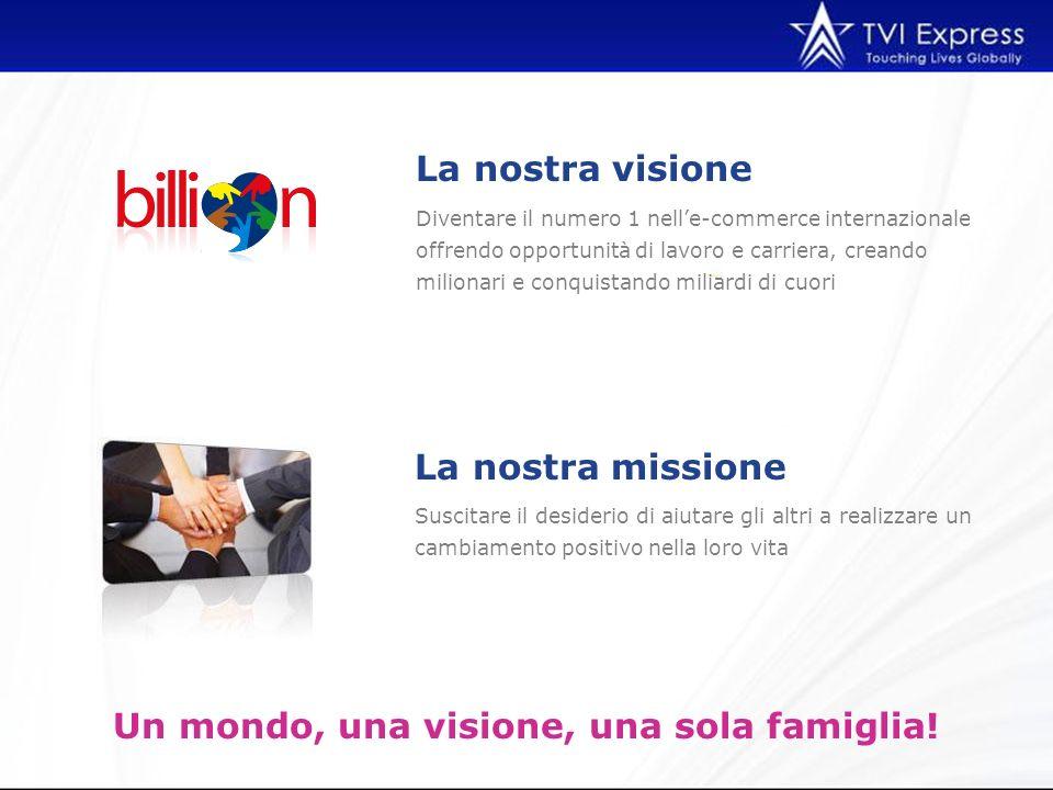 www.tviexpress.com email: info@tviexpress.com TOCCARE LE VITE...