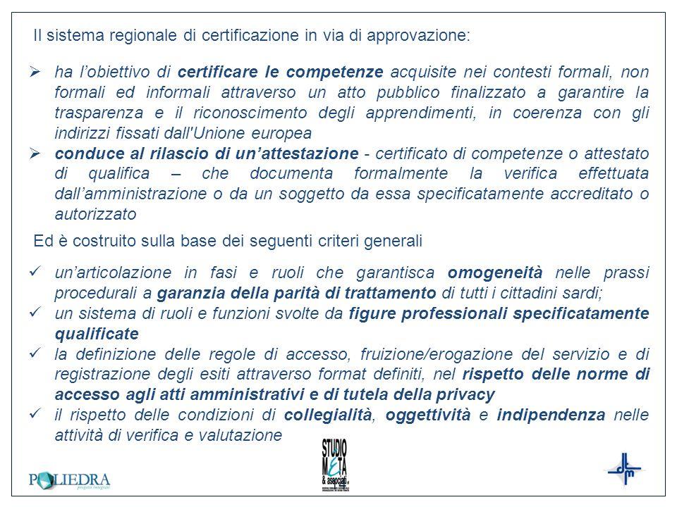 14 ha lobiettivo di certificare le competenze acquisite nei contesti formali, non formali ed informali attraverso un atto pubblico finalizzato a garantire la trasparenza e il riconoscimento degli apprendimenti, in coerenza con gli indirizzi fissati dall Unione europea conduce al rilascio di unattestazione - certificato di competenze o attestato di qualifica – che documenta formalmente la verifica effettuata dallamministrazione o da un soggetto da essa specificatamente accreditato o autorizzato Il sistema regionale di certificazione in via di approvazione: Ed è costruito sulla base dei seguenti criteri generali unarticolazione in fasi e ruoli che garantisca omogeneità nelle prassi procedurali a garanzia della parità di trattamento di tutti i cittadini sardi; un sistema di ruoli e funzioni svolte da figure professionali specificatamente qualificate la definizione delle regole di accesso, fruizione/erogazione del servizio e di registrazione degli esiti attraverso format definiti, nel rispetto delle norme di accesso agli atti amministrativi e di tutela della privacy il rispetto delle condizioni di collegialità, oggettività e indipendenza nelle attività di verifica e valutazione