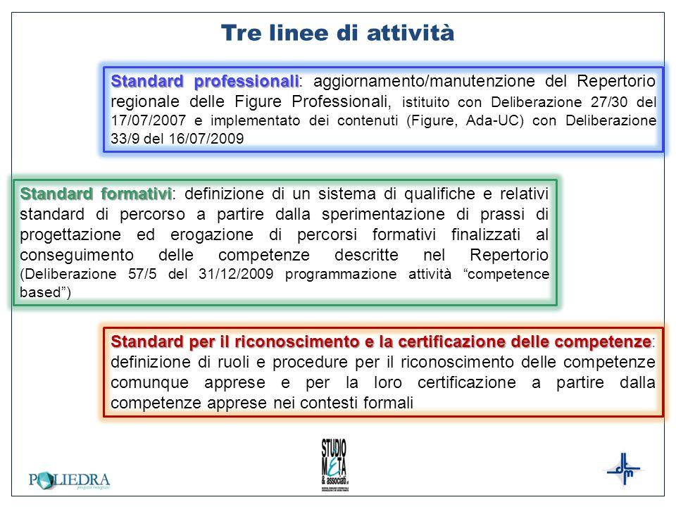 3 Il Repertorio viene adottato quale strumento multifunzionale per la programmazione ed attuazione delle politiche attive del lavoro.