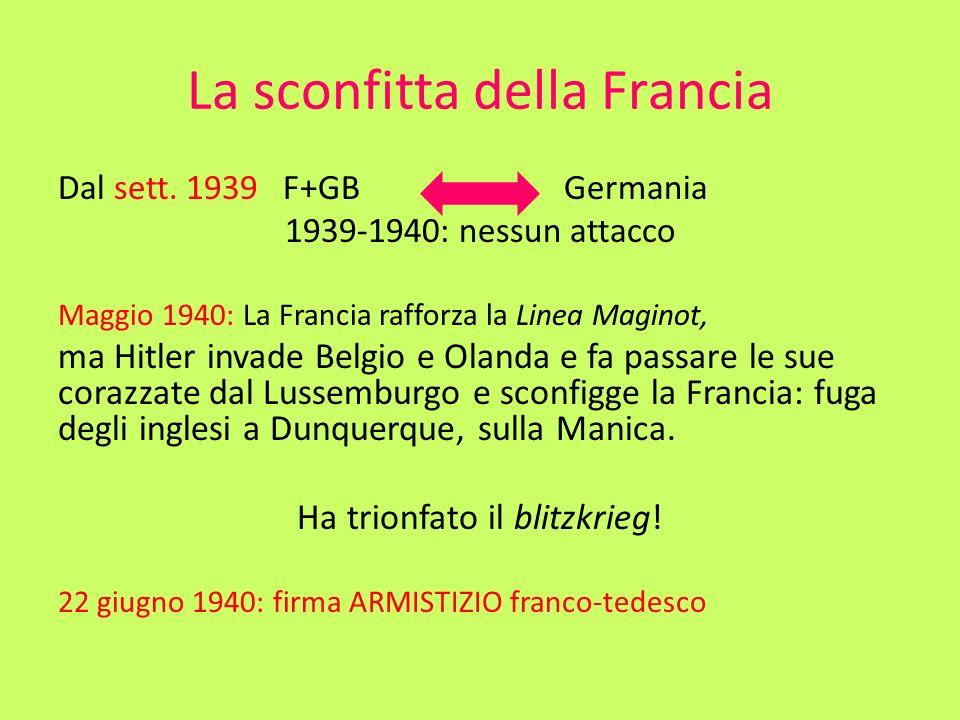 La sconfitta della Francia Dal sett. 1939 F+GB Germania 1939-1940: nessun attacco Maggio 1940: La Francia rafforza la Linea Maginot, ma Hitler invade