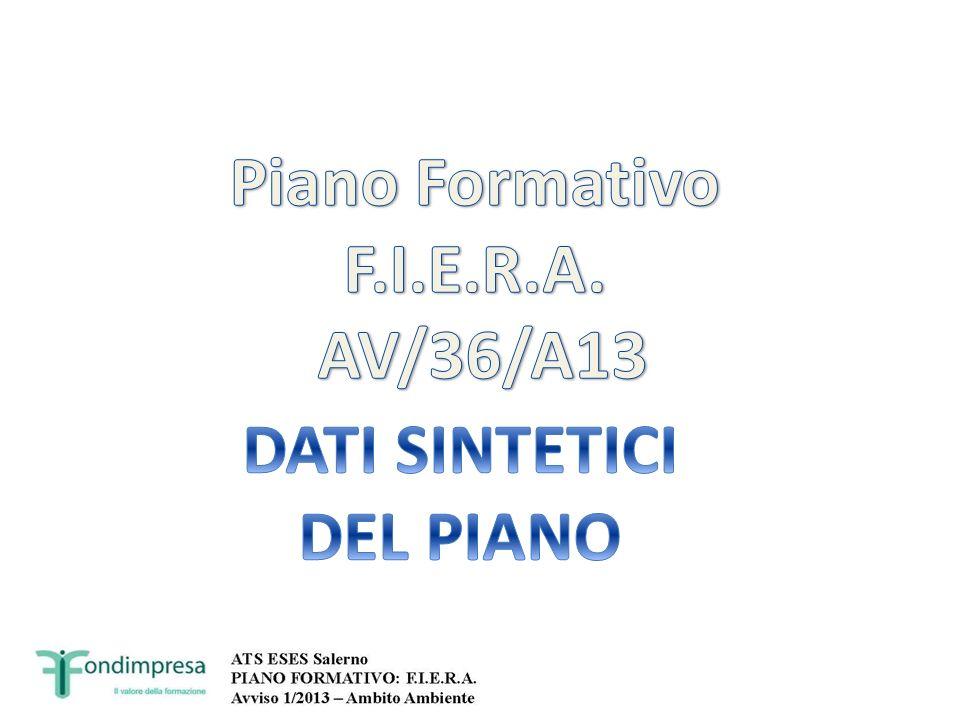 Soggetti Proponenti LATS ® è composta da 1.Ente scuola Edile di Salerno (Capofila /Mandatario) 2.