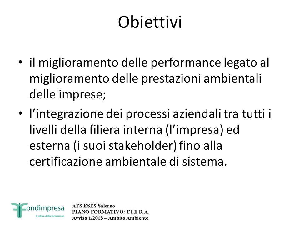 Obiettivi il miglioramento delle performance legato al miglioramento delle prestazioni ambientali delle imprese; lintegrazione dei processi aziendali