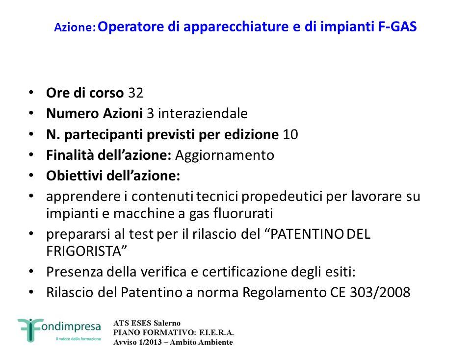 Azione: Operatore di apparecchiature e di impianti F-GAS Ore di corso 32 Numero Azioni 3 interaziendale N. partecipanti previsti per edizione 10 Final