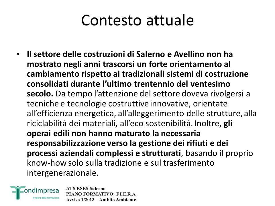 Contesto attuale Il settore delle costruzioni di Salerno e Avellino non ha mostrato negli anni trascorsi un forte orientamento al cambiamento rispetto