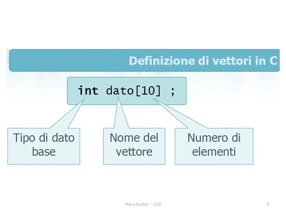 Piero Scotto - C1426 #include int main(void) { const int NT=63; /* costante per le temperature mensili */ float T, Tmin, Tmax; int i, day=1; float temperature[NT]; printf( Inserire le temperature di gennaio Max e min separate da spazio.