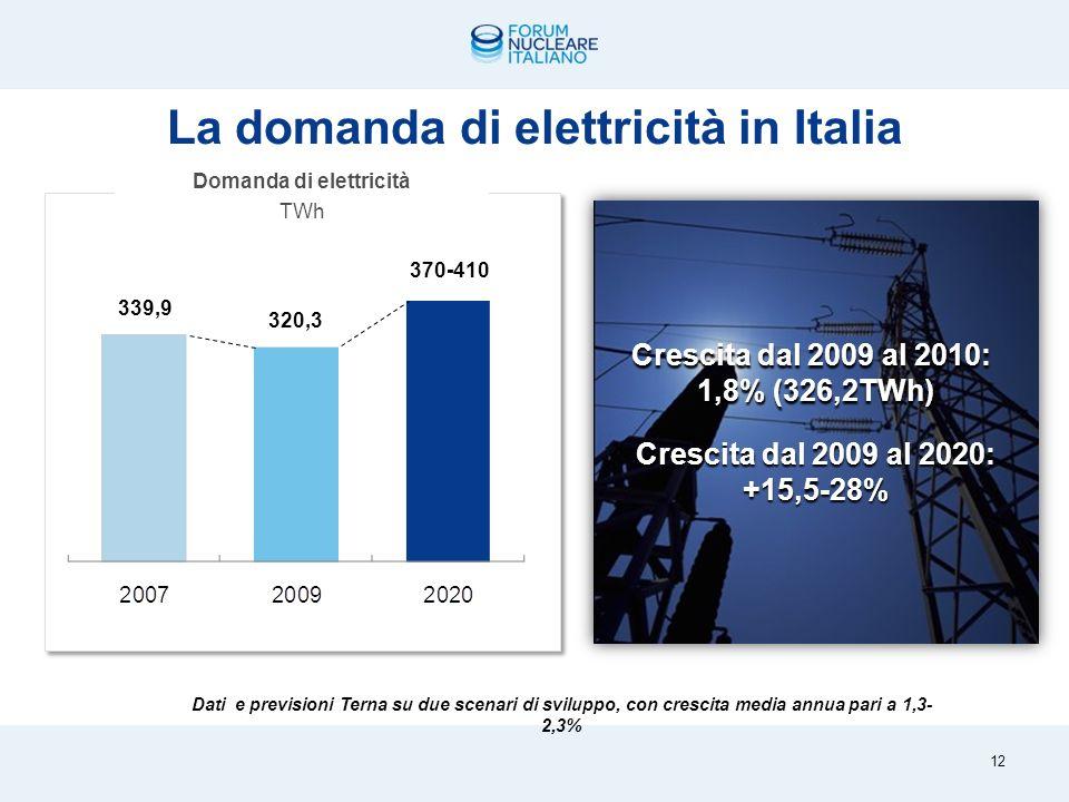 11 Energia: il problema italiano
