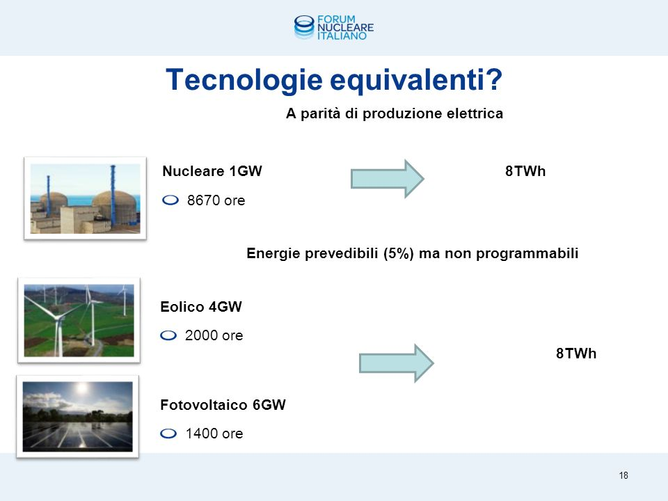 17 Impatto ambientale e fattore di produzione