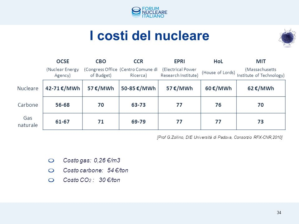 I costi del nucleare [Prof G.Zollino, DIE Università di Padova, Consorzio RFX-CNR,2010] Costo gas: 0,26 /m3 Costo carbone: 54 /ton Costo CO 2 : 30 /ton 34 OCSECBOCCREPRIHoLMIT (Nuclear Energy Agency) (Congress Office of Budget) (Centro Comune di Ricerca) (Electrical Power Research Institute) (House of Lords) (Massachusetts Institute of Technology) Nucleare42-71 /MWh57 /MWh50-85 /MWh57 /MWh60 /MWh62 /MWh Carbone56-687063-73777670 Gas naturale 61-677169-7977 73