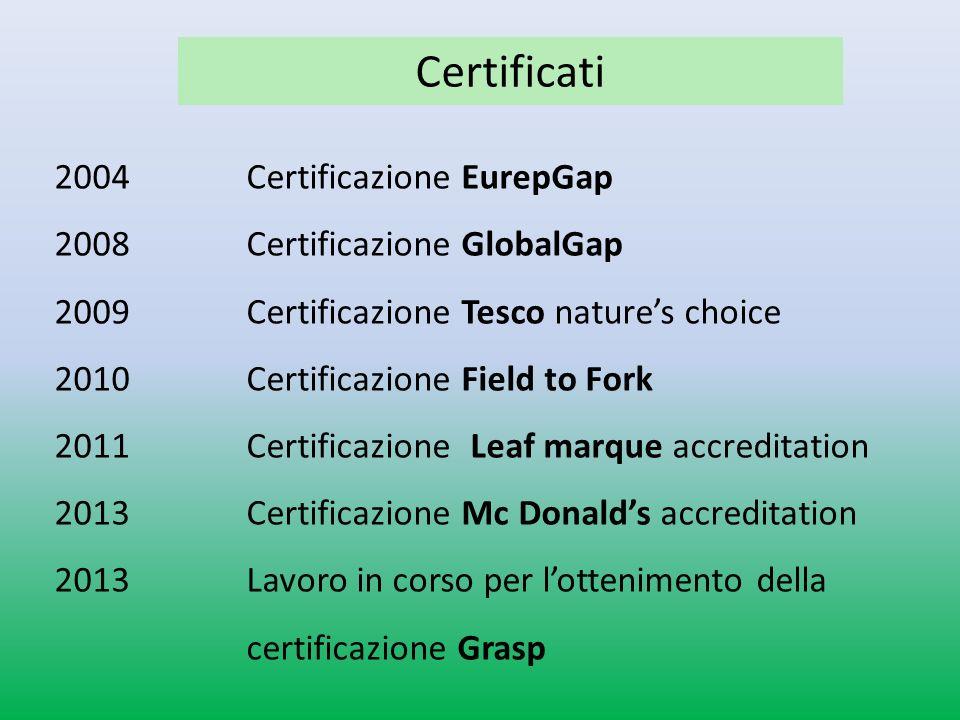Certificati 2004Certificazione EurepGap 2008 Certificazione GlobalGap 2009 Certificazione Tesco natures choice 2010 Certificazione Field to Fork 2011 Certificazione Leaf marque accreditation 2013 Certificazione Mc Donalds accreditation 2013Lavoro in corso per lottenimento della certificazione Grasp