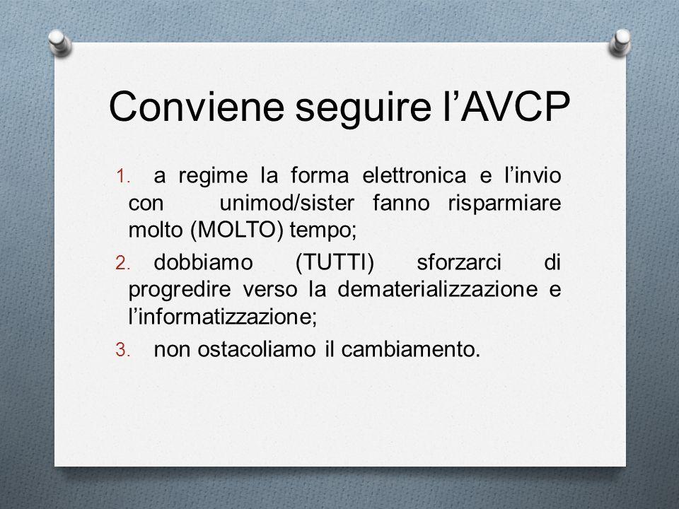 Conviene seguire lAVCP 1. a regime la forma elettronica e linvio con unimod/sister fanno risparmiare molto (MOLTO) tempo; 2. dobbiamo (TUTTI) sforzarc
